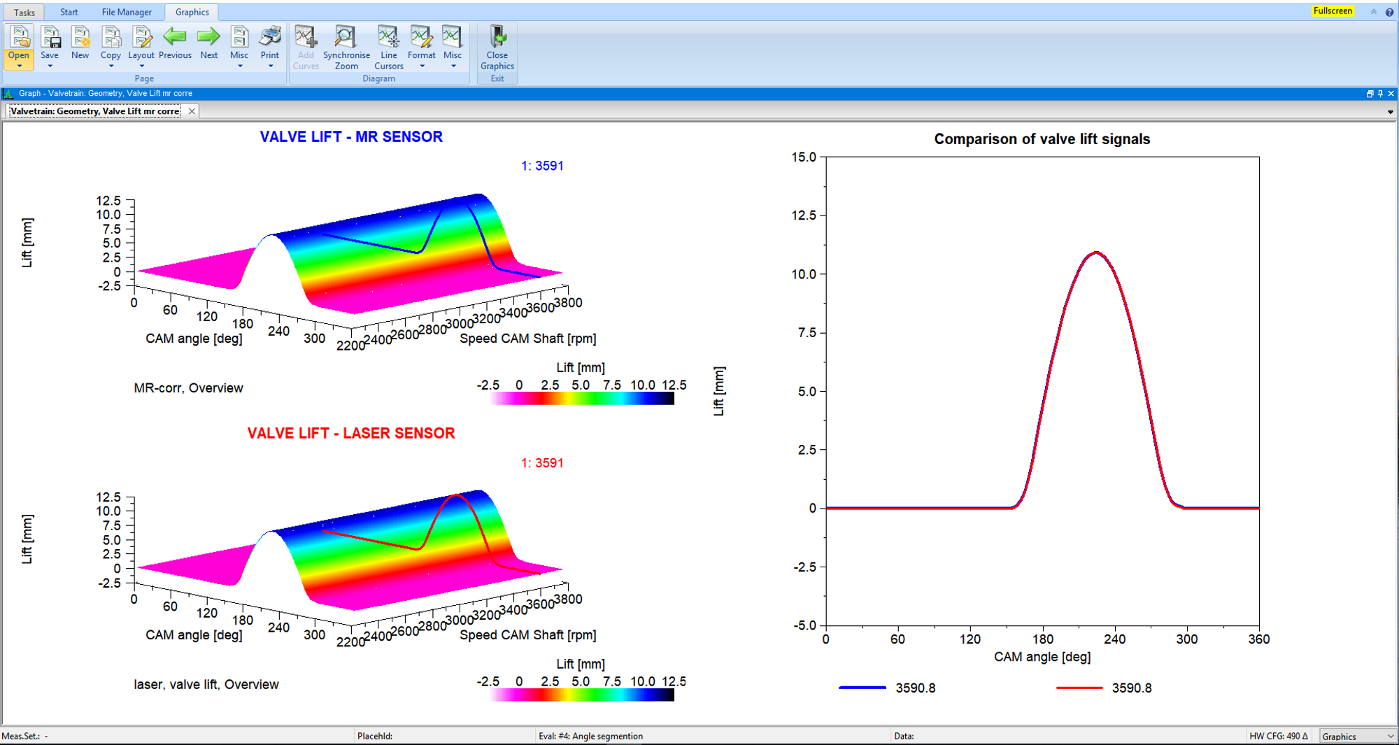 Comparison Valve train MR sensor/laser sensor